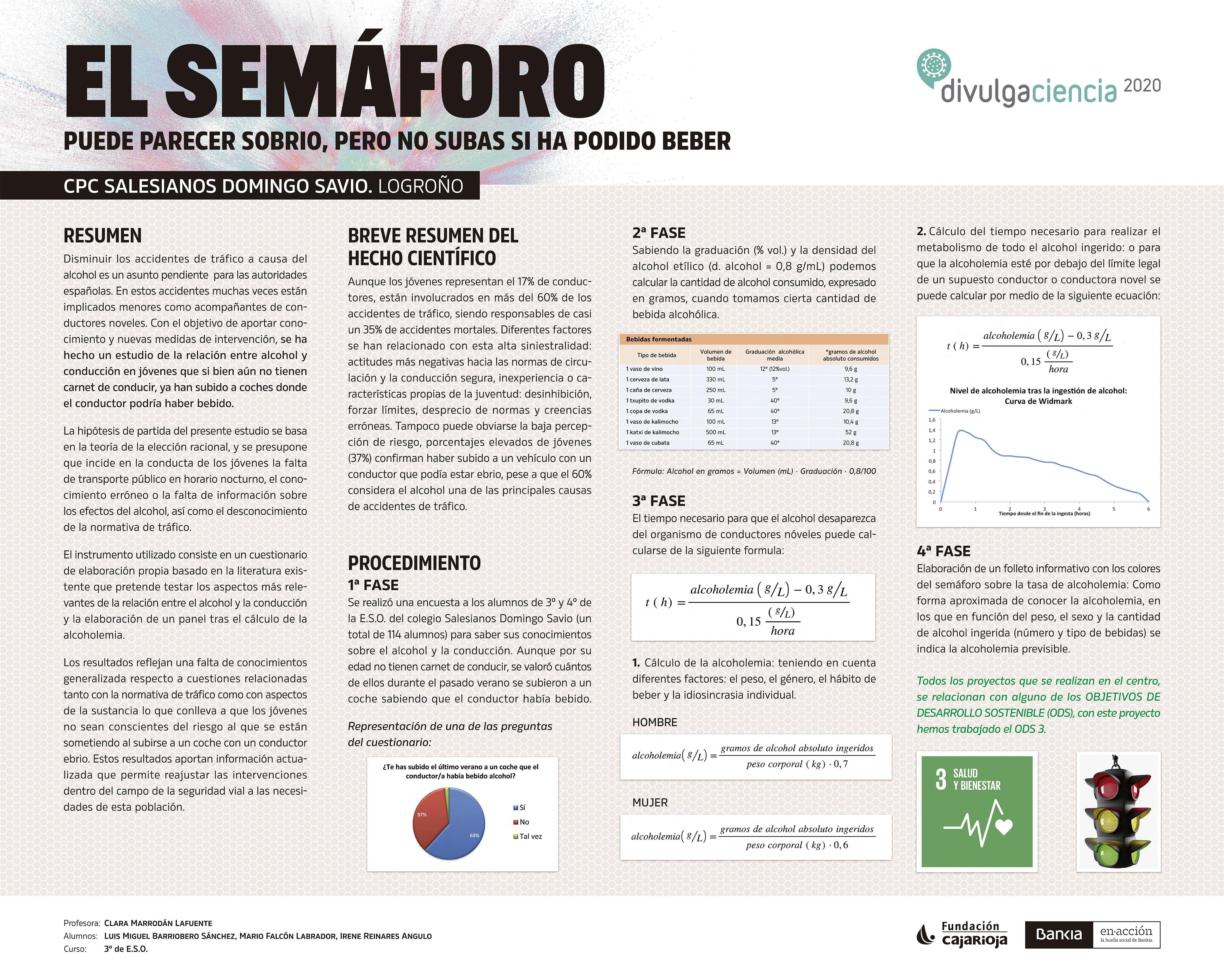 Panel EL SEMAFORO