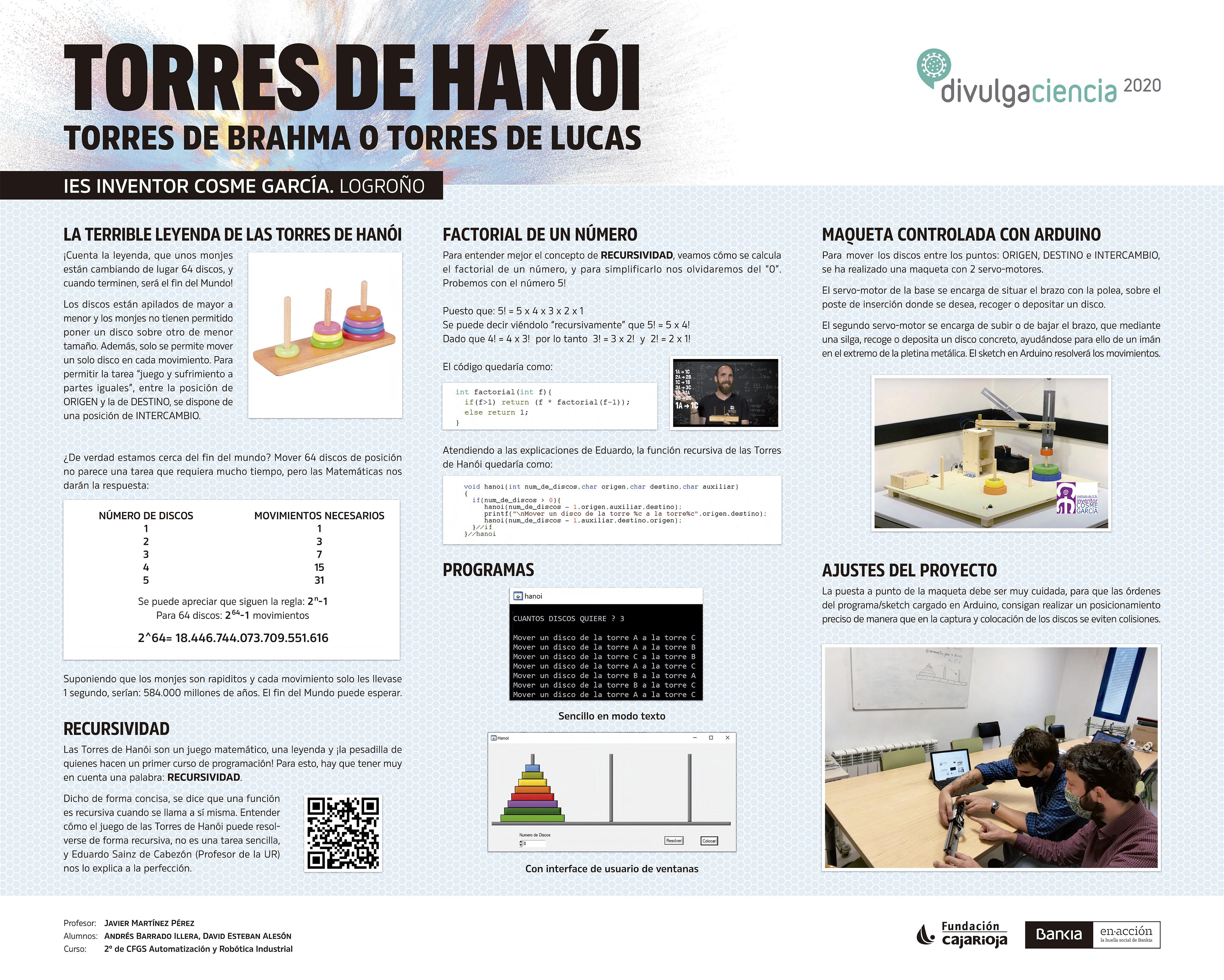 Panel TORRES DE HANOI